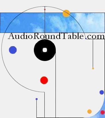AudioRoundTable.com