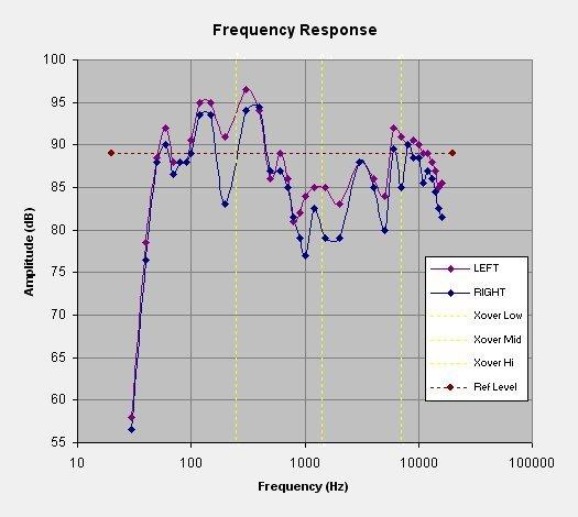 http://audioroundtable.com/misc/room_modes_response_03.jpg